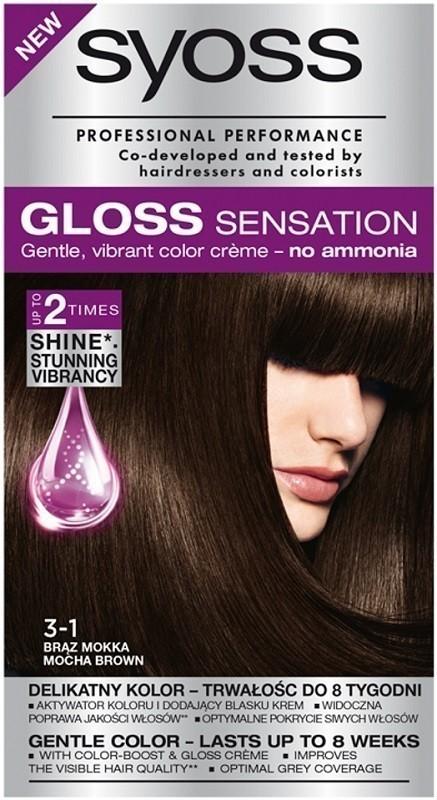 Syoss Gloss Sensation 3-1